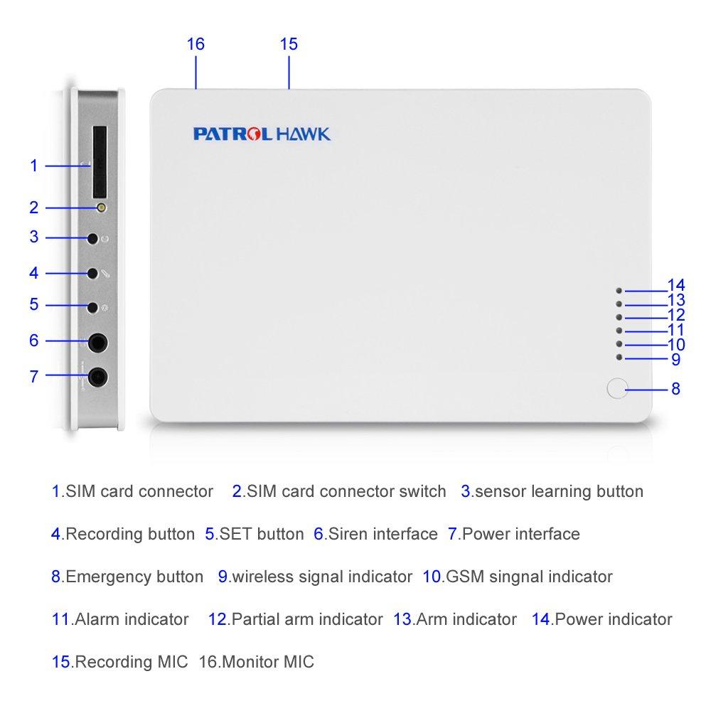 PATROL HAWK® Sistemas de Alarma Inalámbrica GSM marcado automático Gabinete antirrobo [ iOS App y Android App operación ]