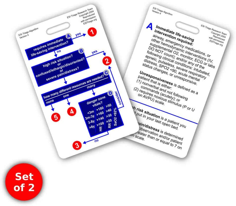 2 Card Set Vertical Badge Reference Cards ESI Triage