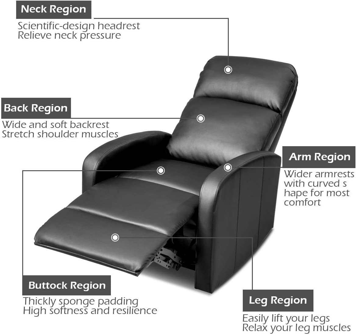 Giantex Manual Leather Padded Recliner Chair 5 regions