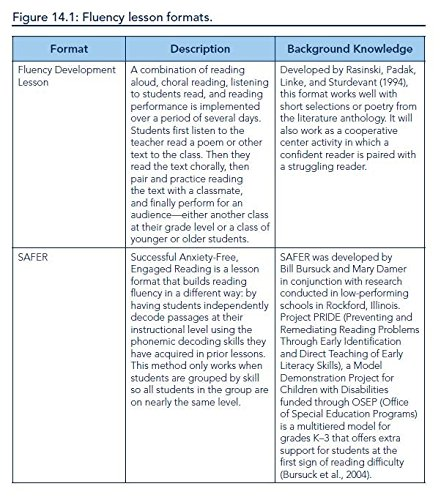 40 Reading Intervention Strategies For K 6 Students Research Based