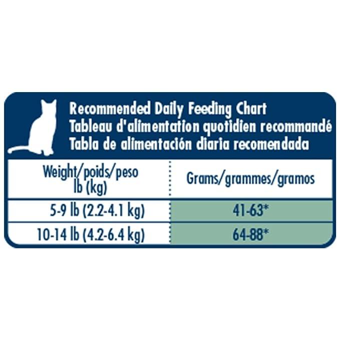 Amazon Blue Wilderness Adult Grain Free Duck Dry Cat Food 11