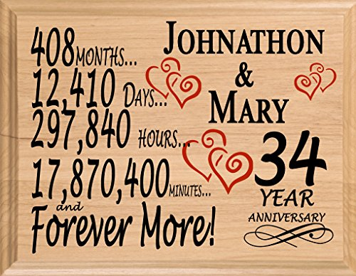 Best Deals On 34 Wedding Anniversary Gifts Products