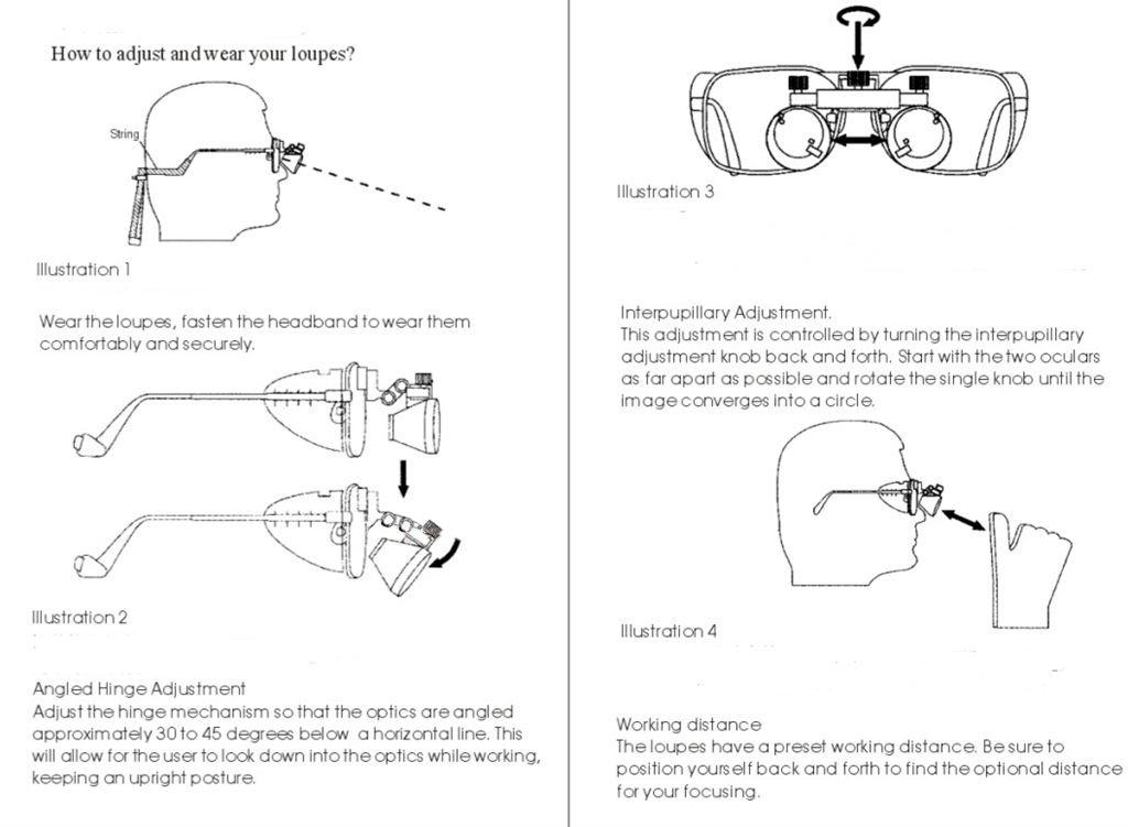 Black Zgood 3.5X 420mm Loupes Surgical Binocular Loupe Dental Magnifier