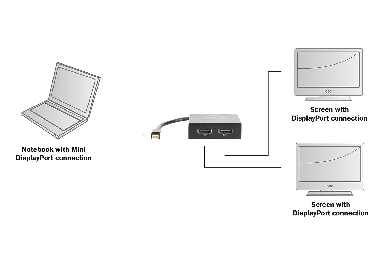 HDMI, DisplayPort, 0,1 m, 4096 x 2160 Pixeles, 16 bit, Negro Splitter de v/ídeo Digitus HDMI