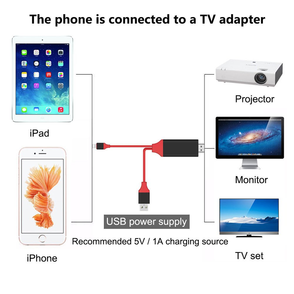 Lightning To Hdmi Cable Adapter Kione Iphone Download Image Air Compressor Wiring Diagram Pc Android And Digital Av 1080p Mhl Converter For 7 6 6s Plus 5s Se More