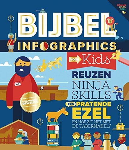 Bijbel infographics voor kids: Amazon.es: Libros en idiomas ...