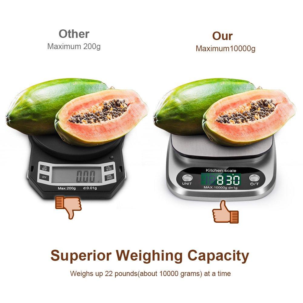 PATISZON Báscula de Cocina, Hongyifa Digital Balanza de Cocina 10Kg/1g Báscula de Cocina Precisión, función de Tara, Pantalla LCD, Batería incluida: ...