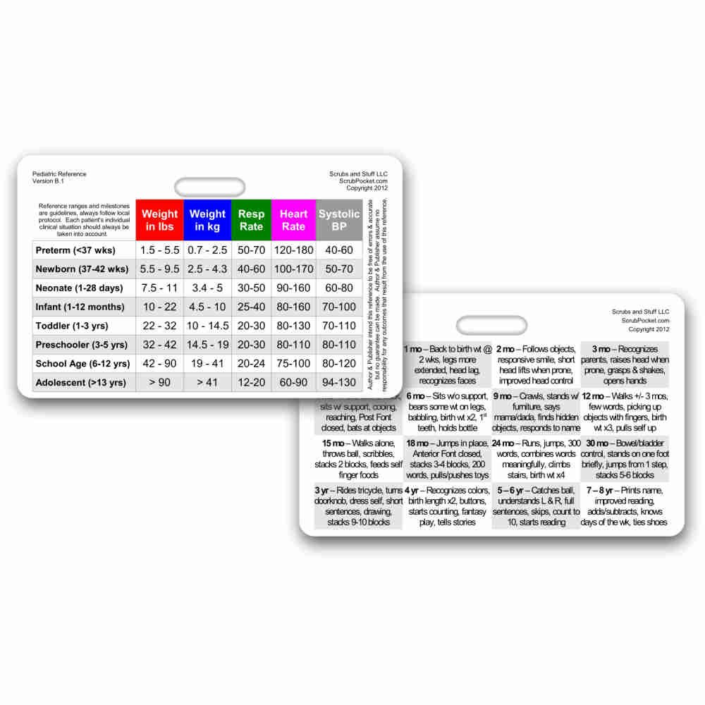 pocket reference card template
