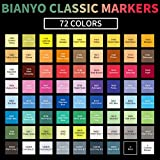 Bianyo Classic Series Alcohol-Based Dual Tip Art