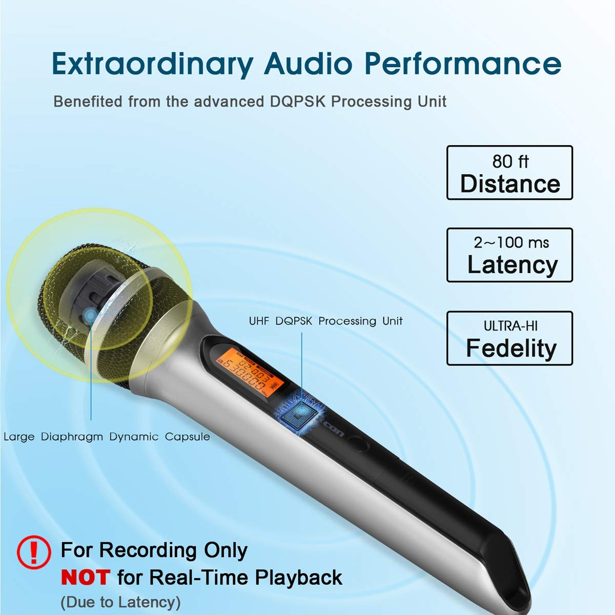 System with USB Receiver Vlogging PC Computer Gaming Vocal Recording PA Alvoxcon UHF Unidirectional mic for Android USB Wireless Microphone Singing Practice Laptop YouTube Podcasting