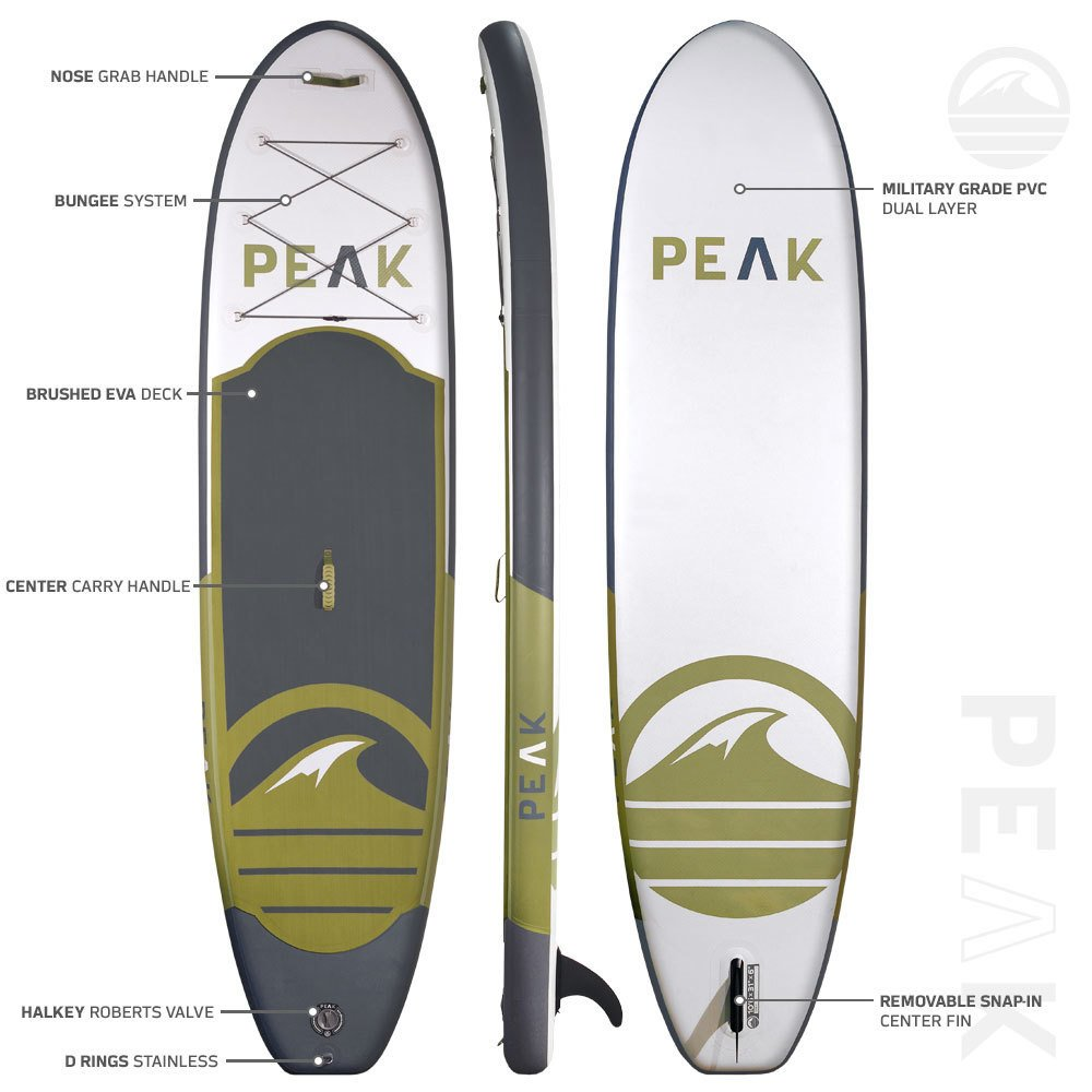 Peak All Around Inflatable Stand Up Paddle Board Package | 10'6'' Long x 32'' Wide x 6'' Thick | Durable and Lightweight SUP | Stable Wide Stance | White by PEAK Paddle Boards (Image #4)