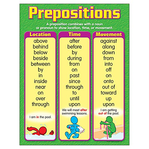Trend Enterprises Inc. Prepositions Learning Chart, 17