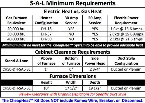 RV Electric Furnace