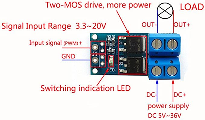 5pcs Digital Quantity Level 3.3V//5V Output 0-24V for DIY Electronic Electronics Enthusiast ARM SCM PWM Driver PWM Output Driving Boards MOS FET Driver