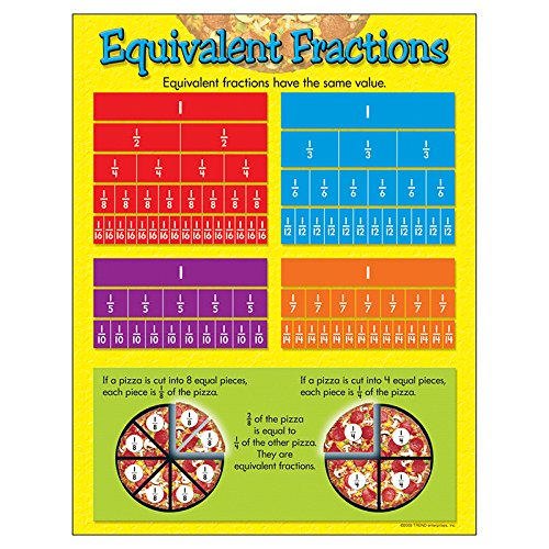 Trend Enterprises Inc. Equivalent Fractions Learning Chart, 17