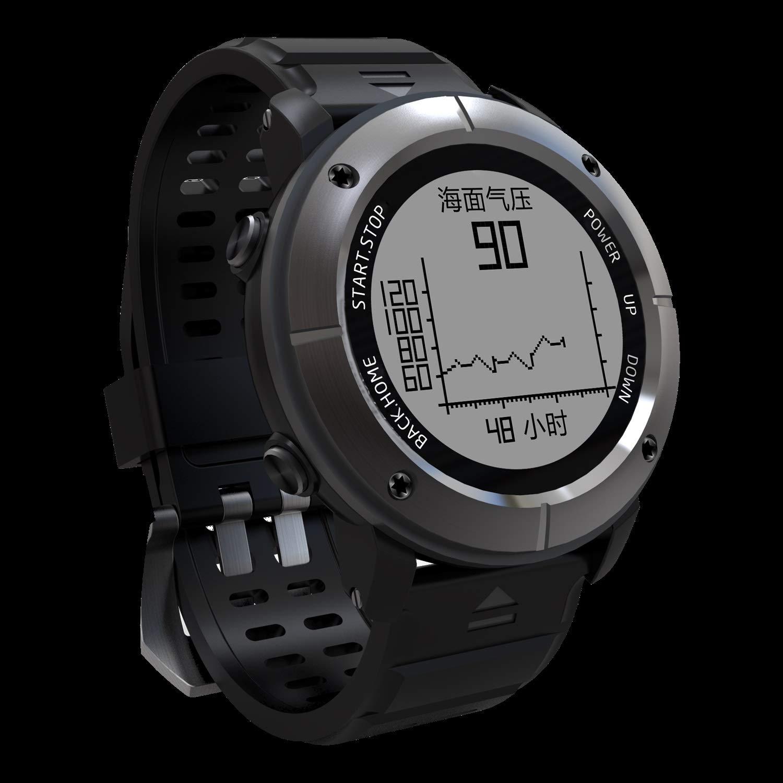Amazon.com: ZHOU YANG UWear80 GPS Smart Watch,Pedometer for ...