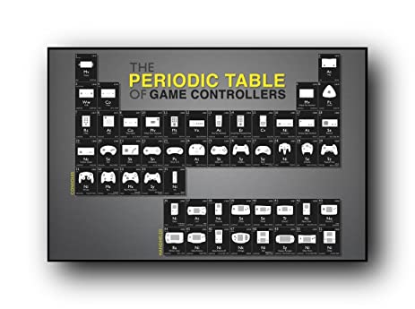 Amazon periodic table of game controllers poster prints periodic table of game controllers poster urtaz Images