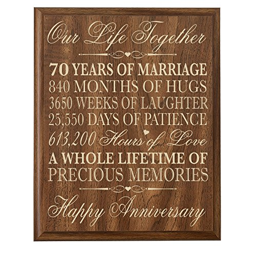 70th Wedding Anniversary Wall Plaque Gifts For Couple Parents 70th Anniversary Gifts For Her