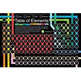 Smithsonian - Periodic Table Poster Print (24 x 36)