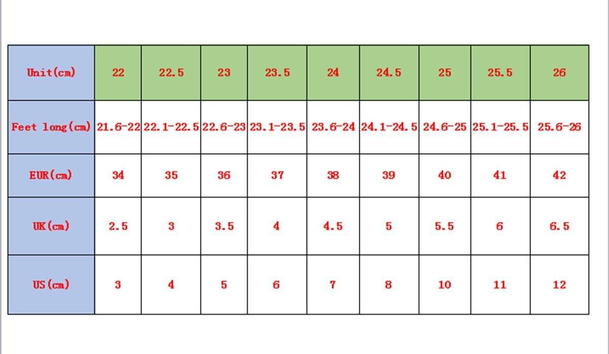RBC Damen Kurze Stiefel Martin Chunky High Schuhe Heel Schuhe High Rundkopf Side Zipper Scrub Keep Warm Freizeit Pumps Schwarz Grau Braun Herbst Frühling Winter Party Karriere, EUR 36  UK 3.5 7f684f