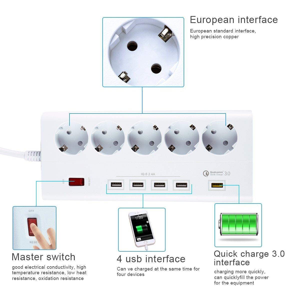 Regleta enchufe, Regleta con 5 Tomas +5 puertos USB  Concentrador (4 de 5V/2.4A y 1 de QC3.0) + Cable De 1.8M, Sweetchestnut adaptador multifunción USB con interruptor LED indicador (UE) - 4000W