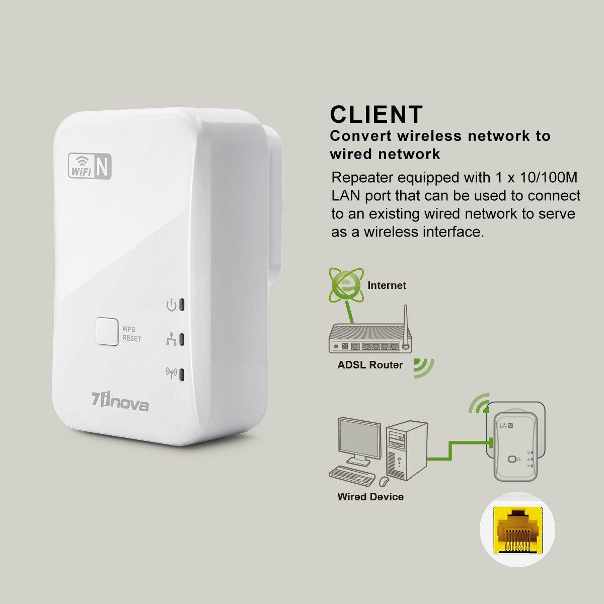 7inova N300 WiFi Range Extender/Repeater: Amazon.co.uk: Electronics