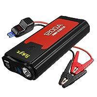 Deals on Balight 1200A Peak Car Jump Starter Portable Battery Booster