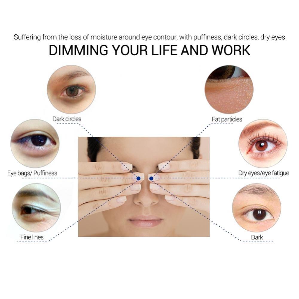 Amazon.com: Círculo Oscuro crema de ojos, Colágeno Anti ...
