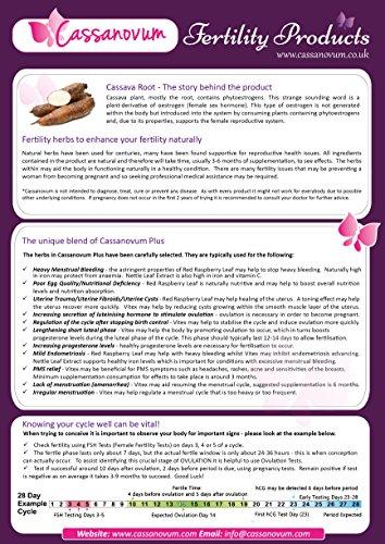 Cassava Supplement, Fertility for and
