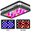 BESTVA Reflector Series 2000W LED Grow Light Full Spectrum Grow Lamp for Hydroponic Indoor Plants Veg and Flower (Elite-2000w) …