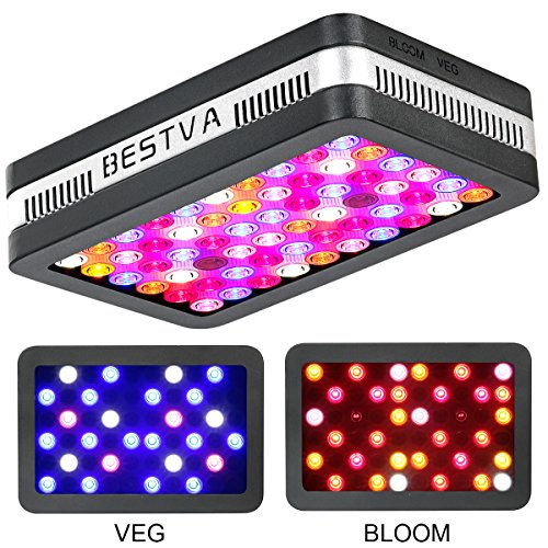 Grow Light Reflector (BESTVA Reflector Series 600W LED Grow Light Full Spectrum Grow Lamp for Greenhouse Hydroponic Indoor Plants Veg and Flower)