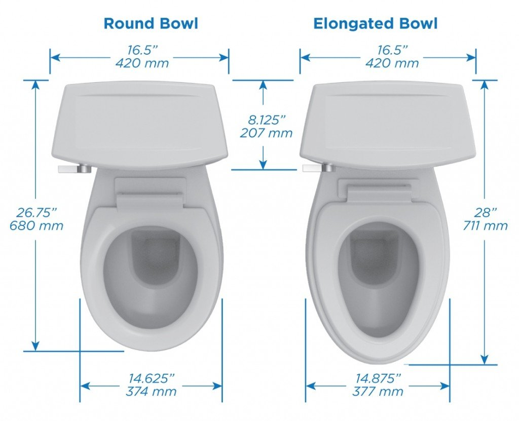 Round Vs Elongated Toilet Seat.Bathroom Anywhere Macerating Round Toilet Bowl White