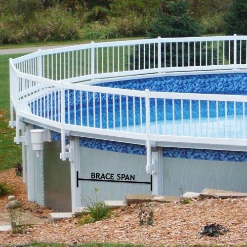 Above Ground Pool Fence (Premium Guard Above Ground Swimming Pool Safety Fence KIT A - 8 Spans)