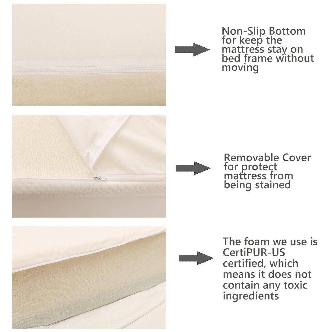 Colchón de espuma viscoelástica Comfort & Relax de 25,4 cm, funda extraíble y parte inferior antideslizante: Amazon.es: Hogar