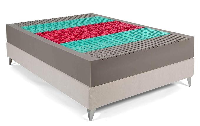 Bedland ▻ Colchón Viscoelástico ML 700, Color Beige (150cm x 190cm). Colchón con máxima adaptabilidad y 5 Zonas de Descanso diferenciadas. ¡La Mejor Cama!: