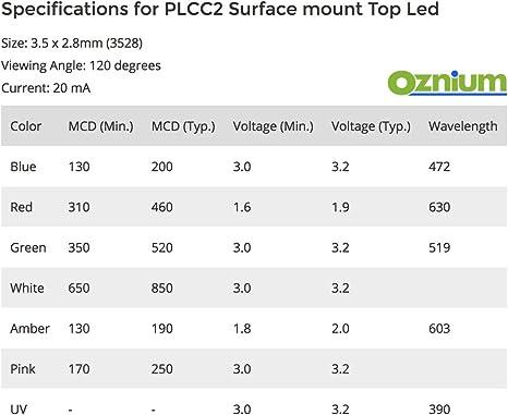 50 St/ück SMD LED 3528 PLCC2 Eisblau
