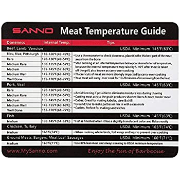 Amazon Com Sanno Meat Smoking And Temperature Guide With