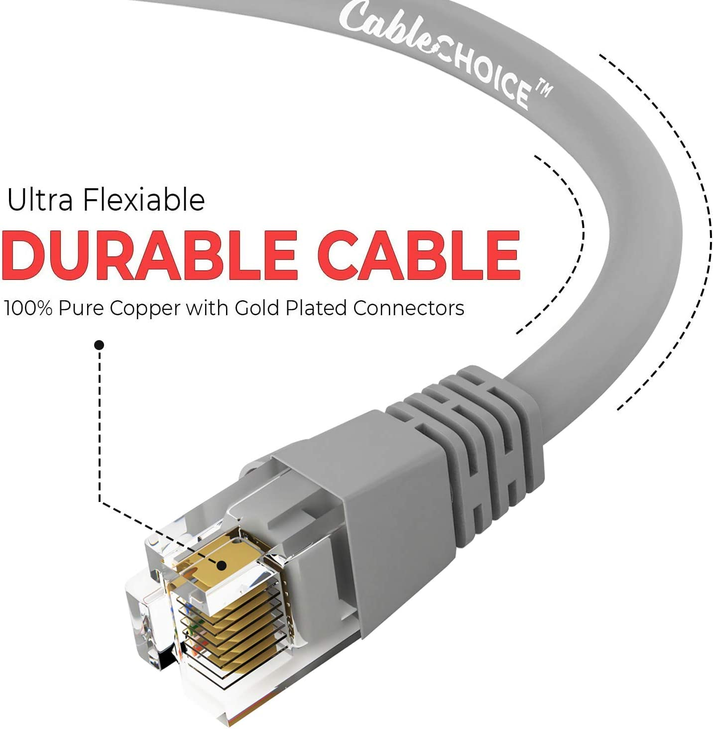 1Gigabit//Sec High Speed LAN Internet//Patch Cable 5 Feet - Gray 24AWG Network Cable with Gold Plated RJ45 Snagless//Molded//Booted Connector 350MHz CABLECHOICE Cat5e Ethernet Cable