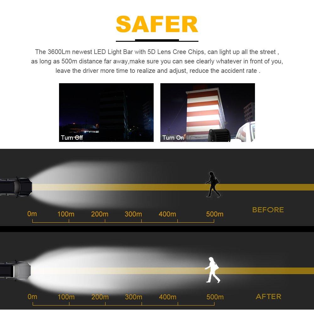 LED Pods, WEISIJI Triple Row Spot Beam OSRAM LED Light Bar Work ...