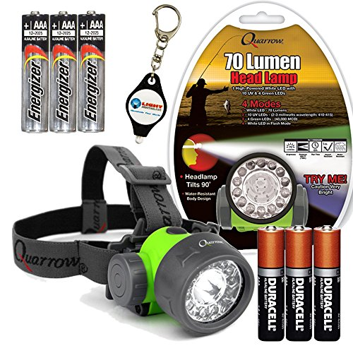 Bundle Headlamp Energizer Batteries Lightjunction
