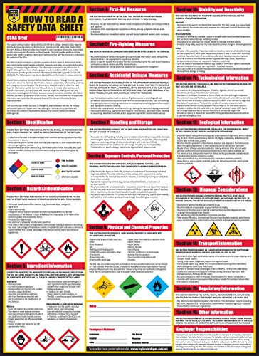 How To Read A Safety Data Sheet (SDS) Poster - 16 segments