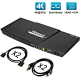 TESmart Dual Monitor HDMI KVM VGA Switch 4-Port Dual Display Extended Display, 4 in 2 Output 4K @ 30Hz, with Remote Microphone and L/R Output, PC Monitor Keyboard hotkeys and Mouse Gesture