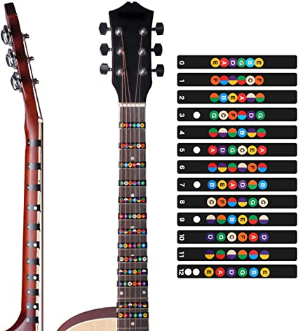 1pcs Guitar Scale Name Stickers Electric Guitar Beginner Accessories U5A9 T6Y2