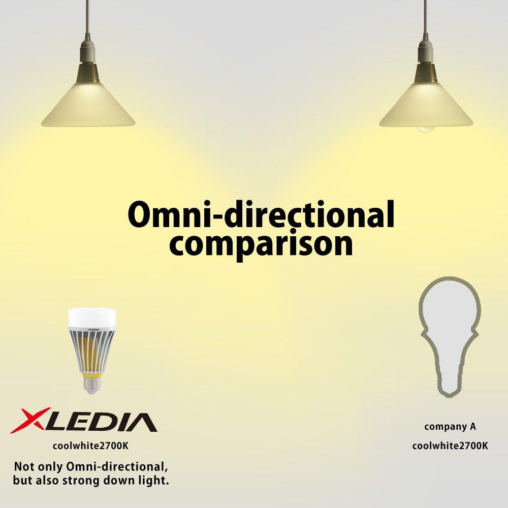 Xledia led light bulb d125l a21 125w equivalent 2080 lumen warm xledia led light bulb d125l a21 125w equivalent 2080 lumen warm white enclosed fixture suitable amazon arubaitofo Image collections