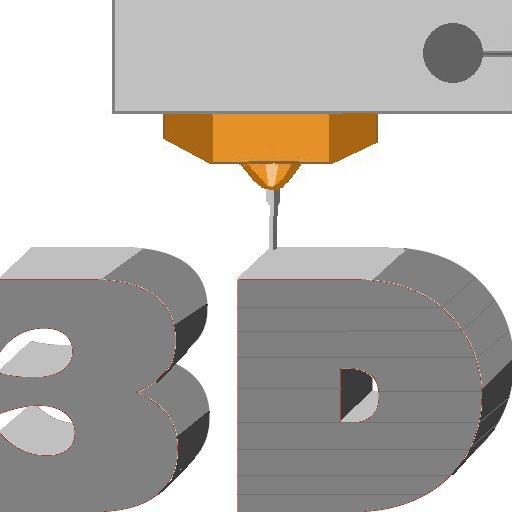3D Printer calulator