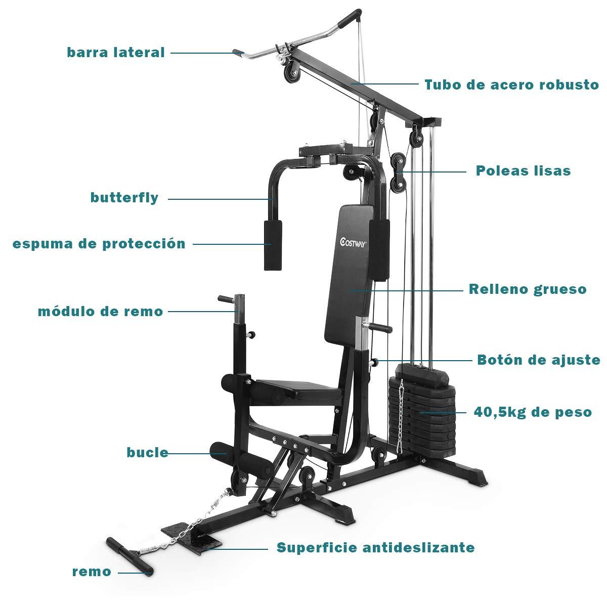COSTWAY Máquina de Fitness Estación de Entrenamiento Multiestación ...