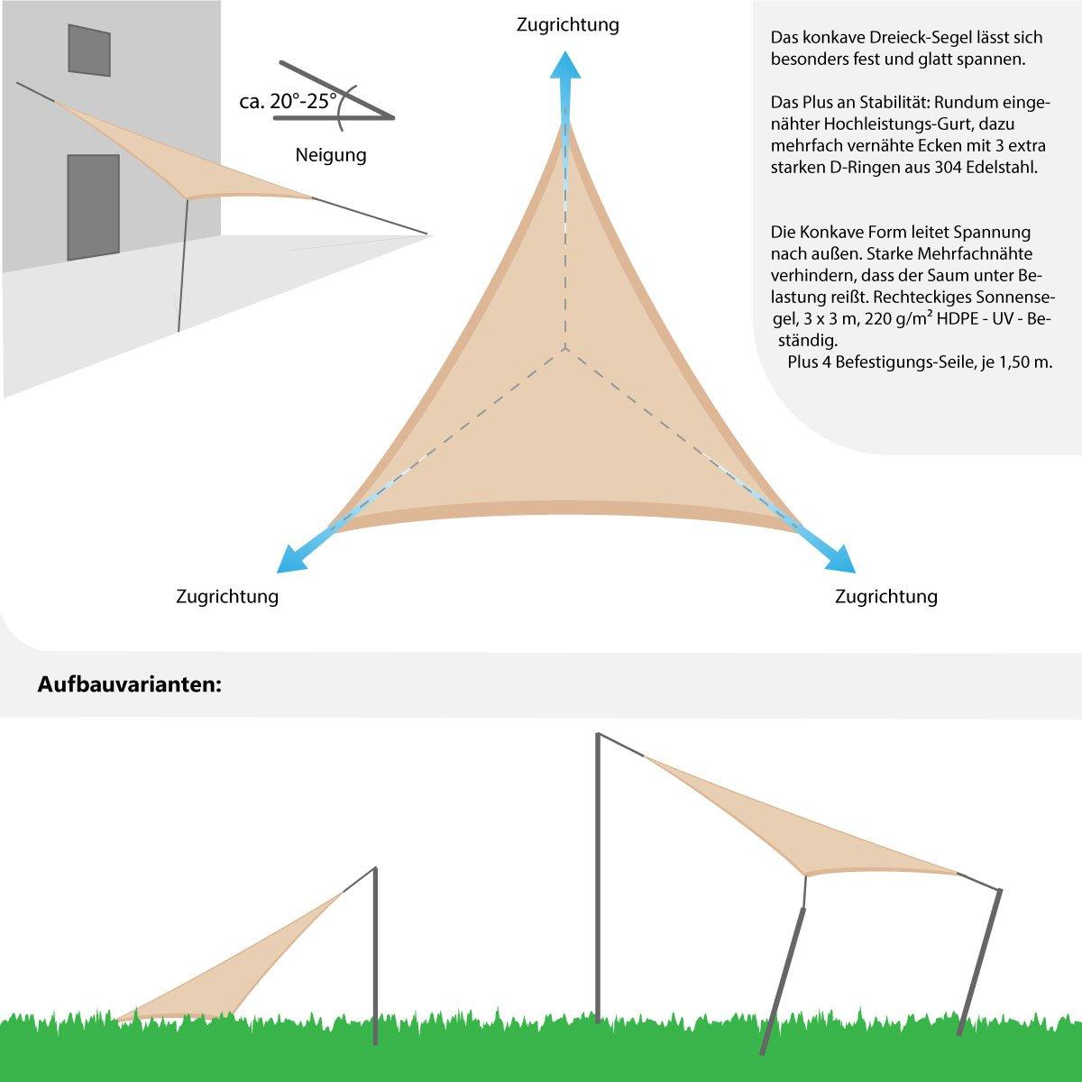 AMANKA Voile d\'ombrage XL 3x3x3m Toile Triangulaire de ...