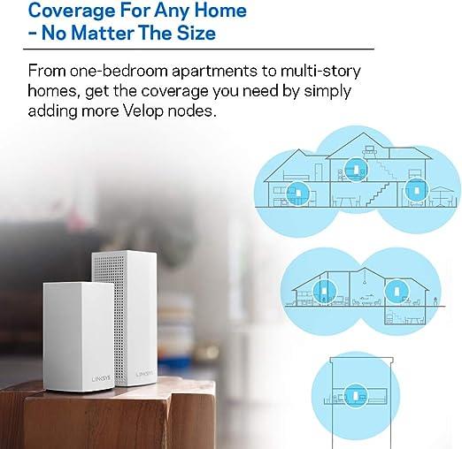 Linksys Velop Home Mesh Wifi System Bundle Wifi Elektronik