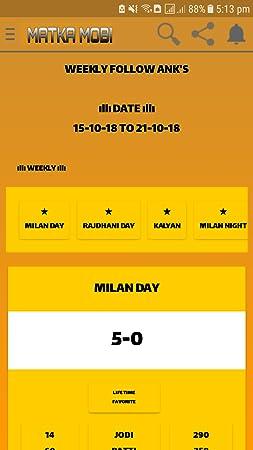 Amazon com: Matka Mobi Kalyan Matka Main Mumbai Milan Rajdhani