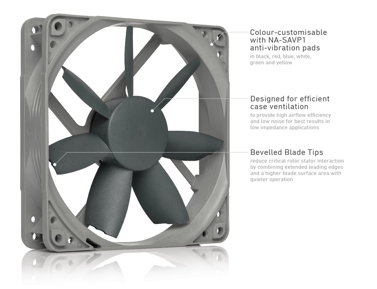 Noctua SSO Bearing Fan Retail Cooling NF-S12B redux-1200 PWM by noctua (Image #7)